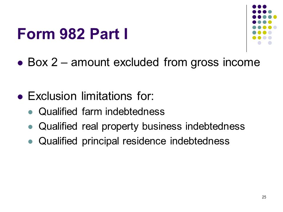 Form 982 Part I Box 2 – amount excluded from gross income