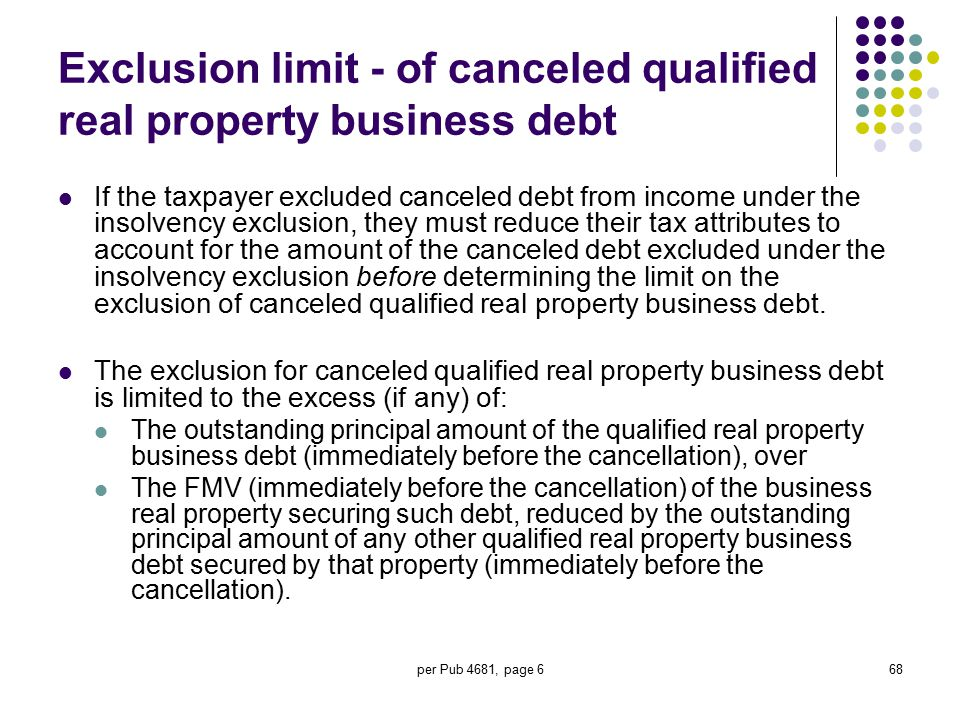 Exclusion limit - of canceled qualified real property business debt