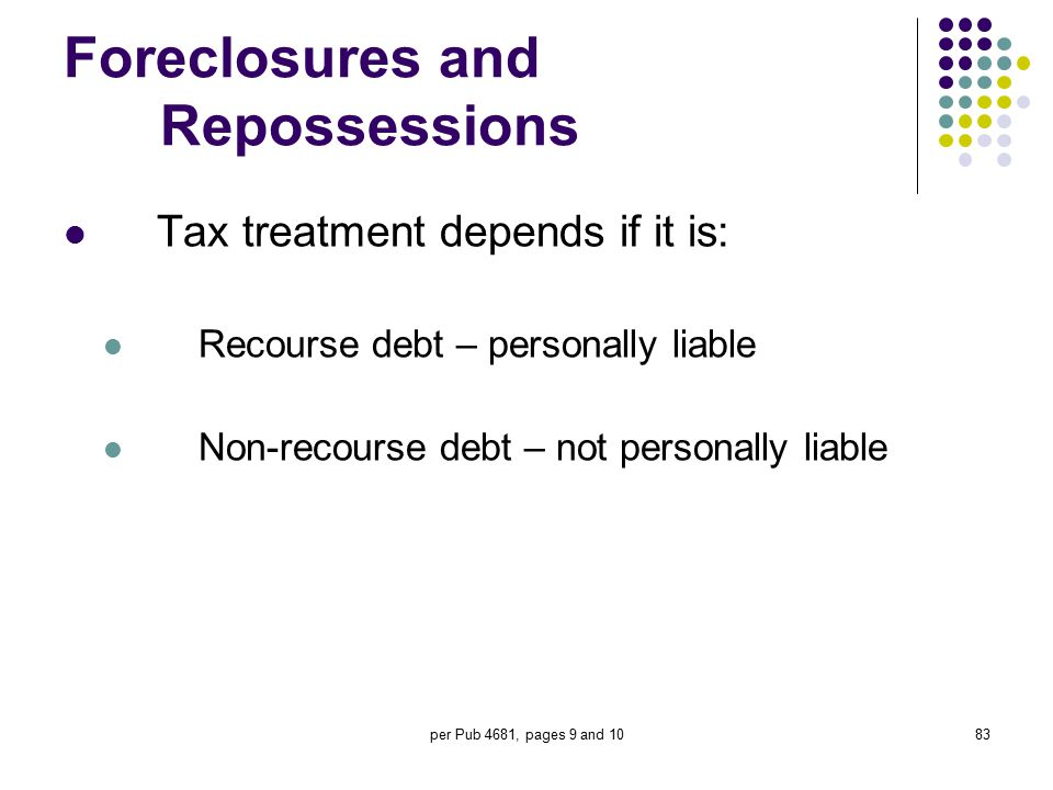 Foreclosures and Repossessions