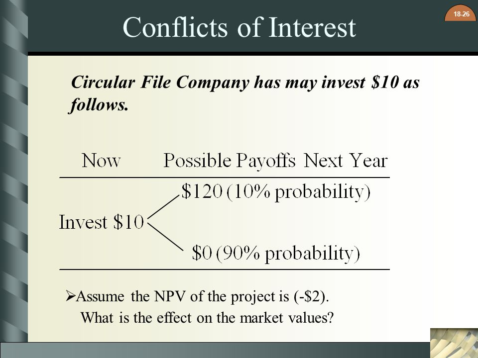 Conflicts of Interest Circular File Company has may invest $10 as follows. Assume the NPV of the project is (-$2).