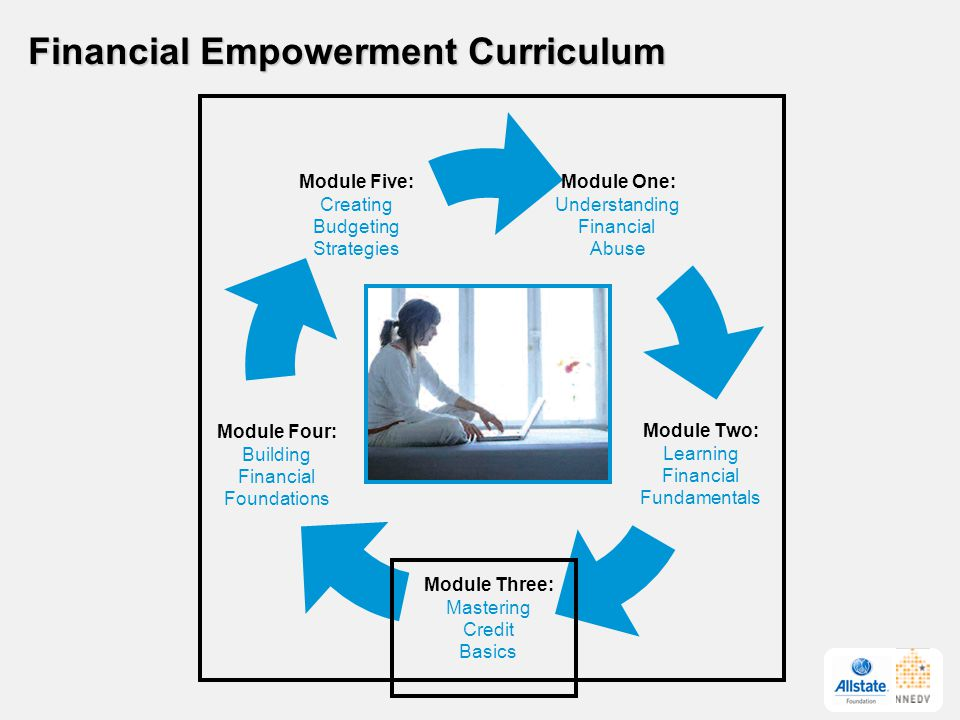 Financial Empowerment Curriculum
