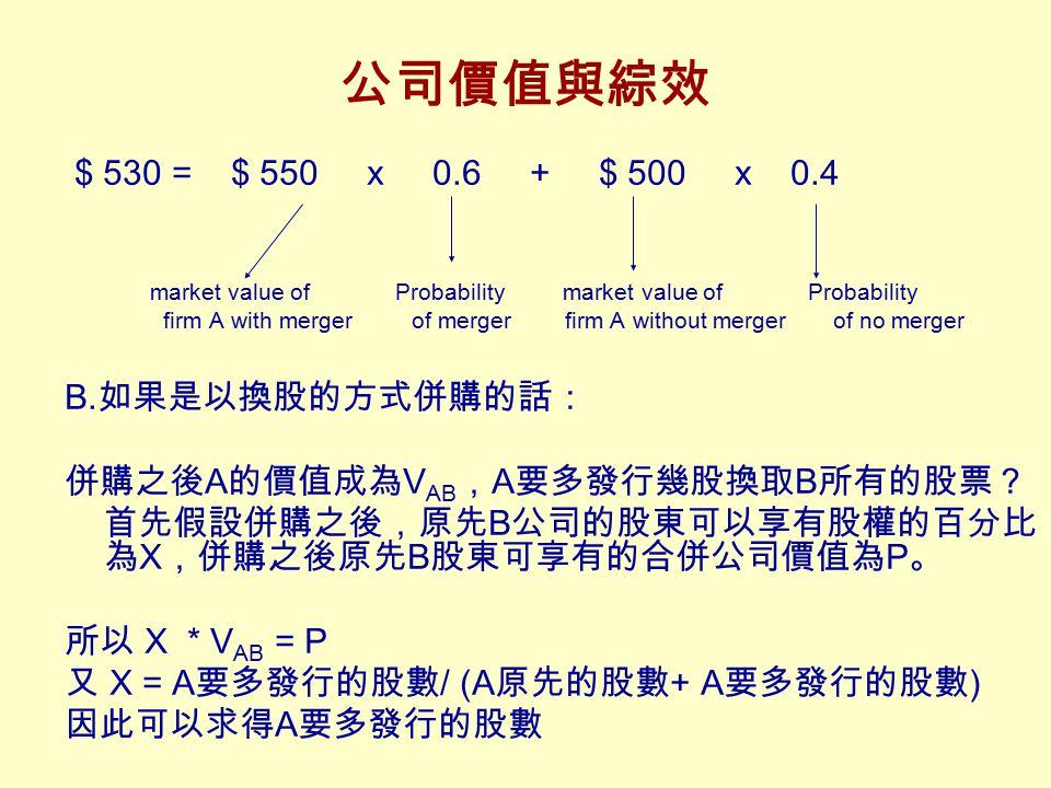 公司價值與綜效 $ 530 = $ 550 x 0.6 + $ 500 x 0.4 B.如果是以換股的方式併購的話: