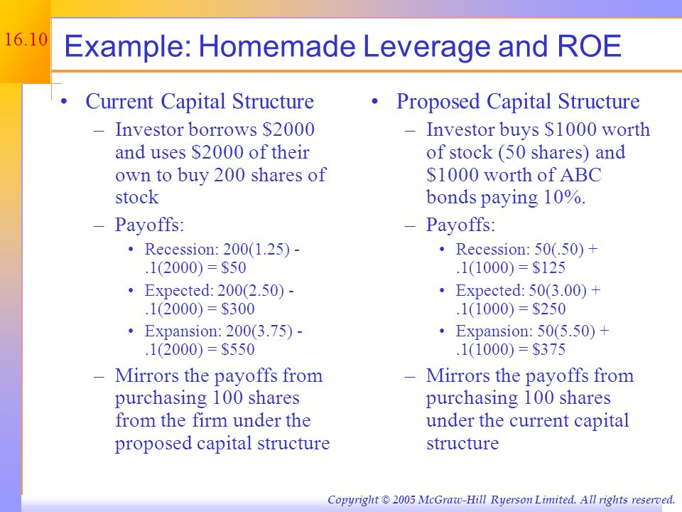 Capital Structure Theory 16.3
