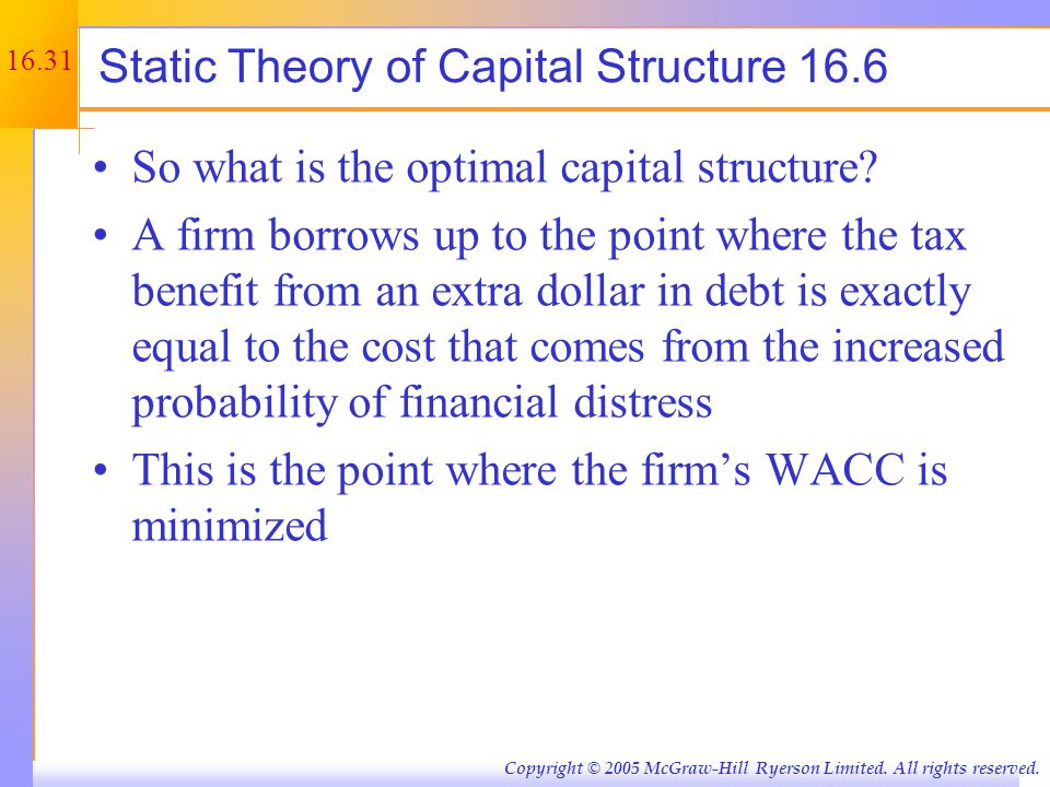 Figure 16.6 – Static Theory and Firm Value