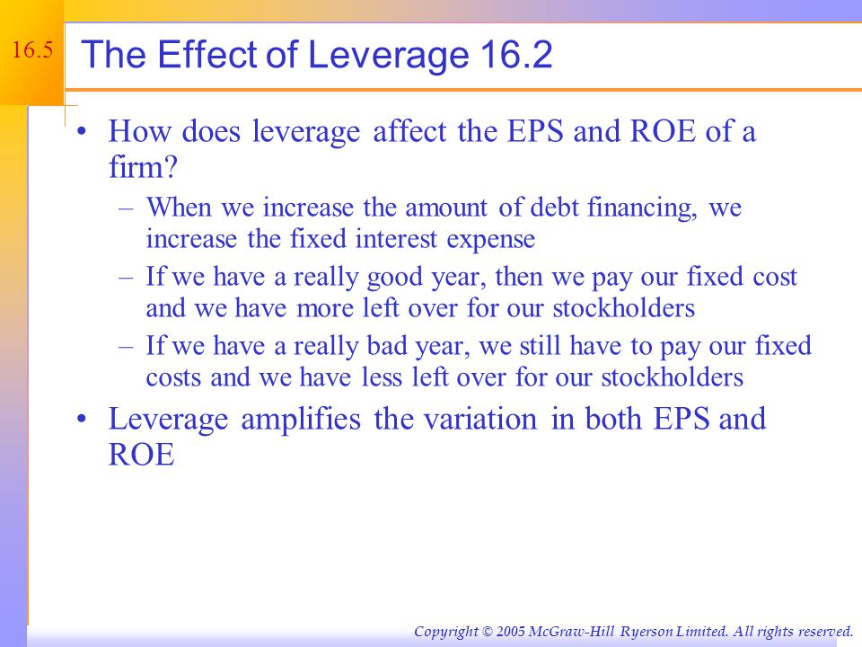 Example: Financial Leverage, EPS and ROE