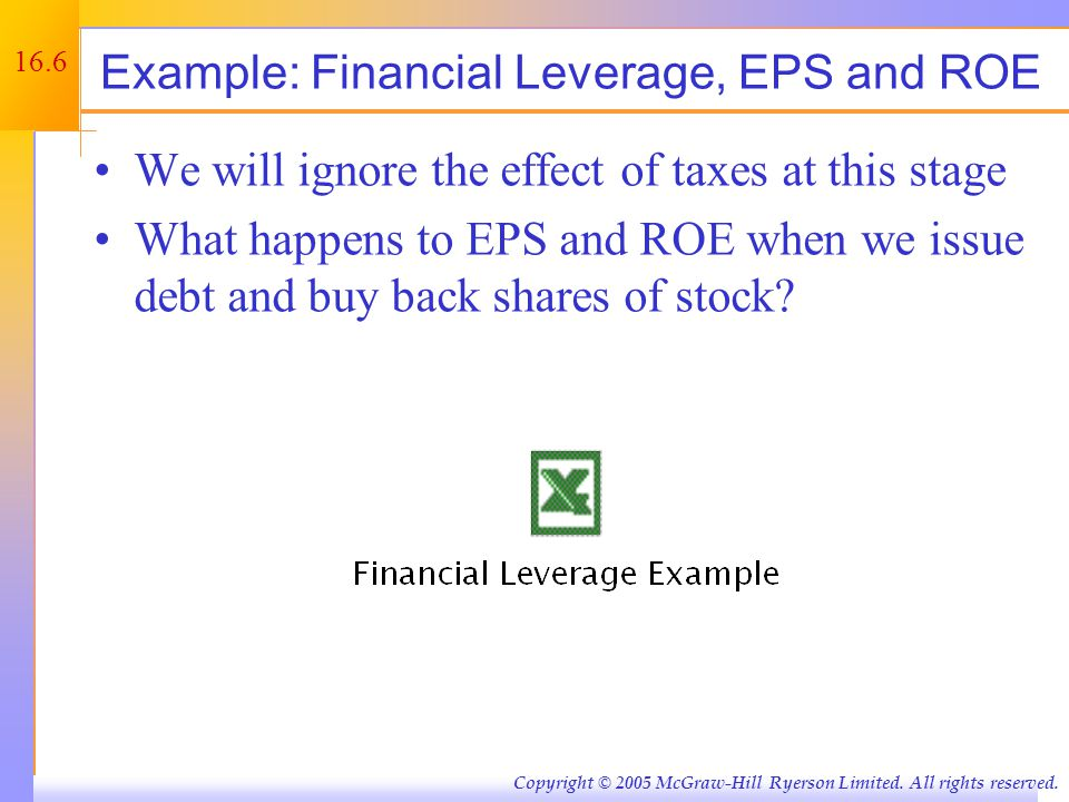 Example: Financial Leverage, EPS and ROE continued