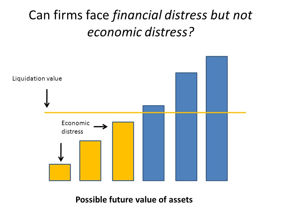 predicting a firms financial distress Corporate distress prediction models using governance and financial variables : evidence from thai listed firms during the east asian economic crisis.