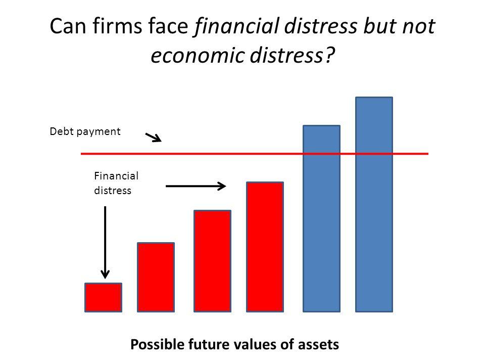 Can firms face financial distress but not economic distress