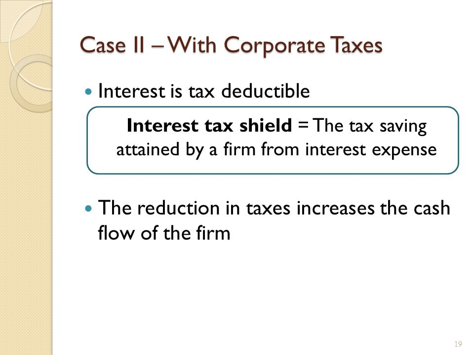Case II, example (1) Unlevered Firm Levered Firm EBIT 5000 Interest