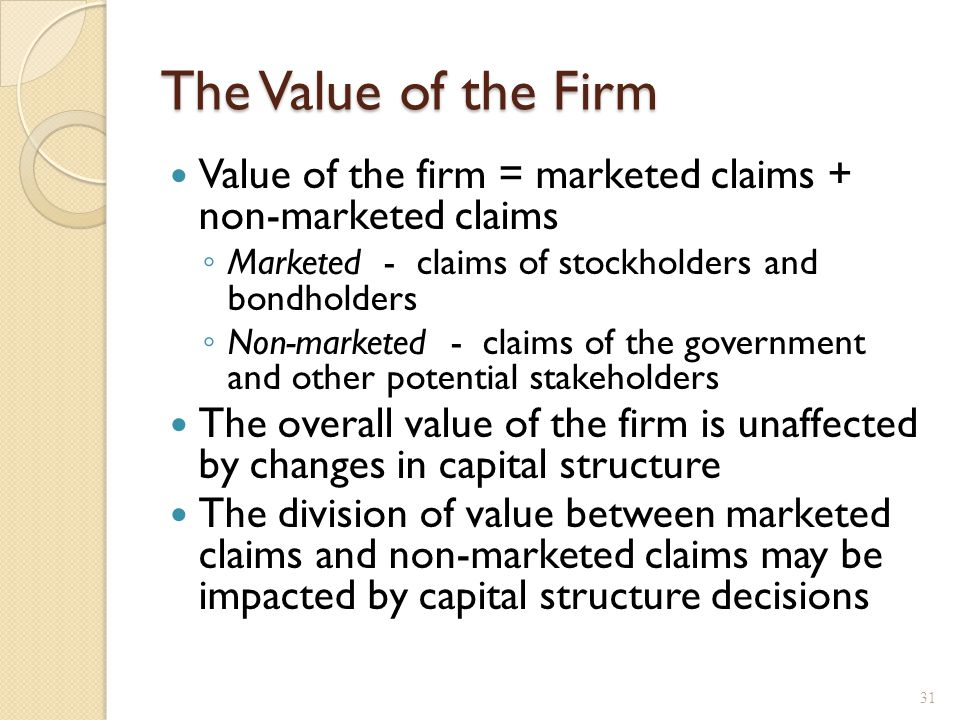 Observed Capital Structures