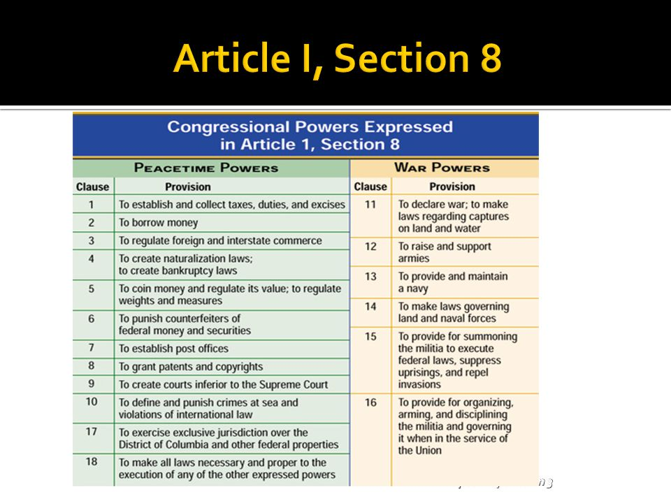 article dysfunctional congress Is the contemporary us congress dysfunctional the american public thinks so: just 7% ap-proved strongly of congress in june of 2014 (riffkin 2014).