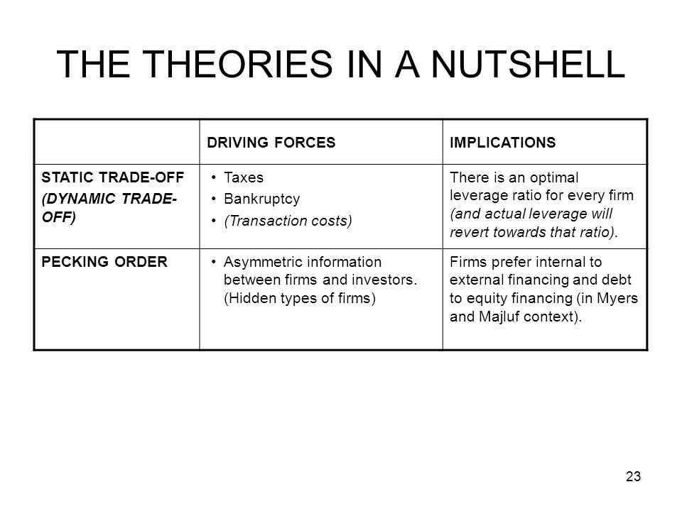 THE THEORIES IN A NUTSHELL