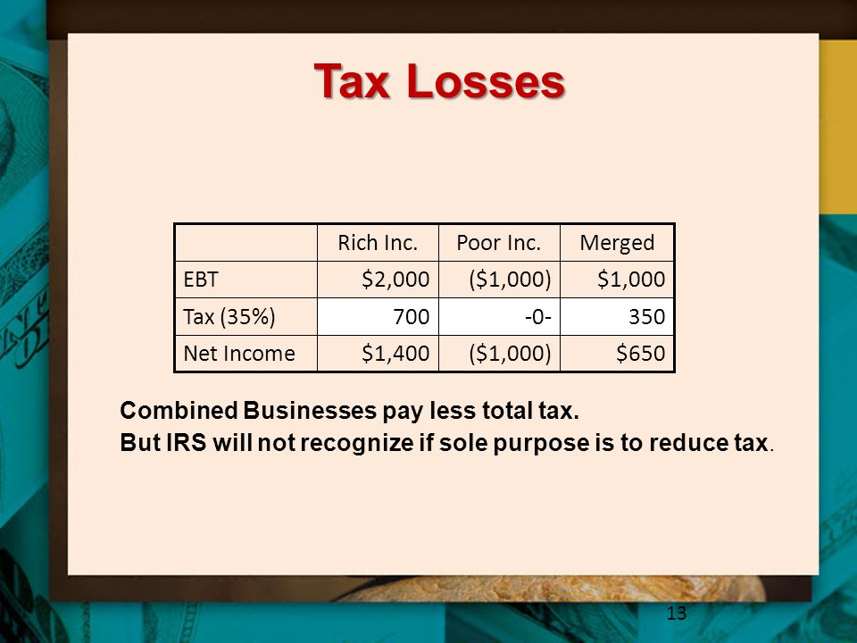 Tax Losses Combined Businesses pay less total tax.