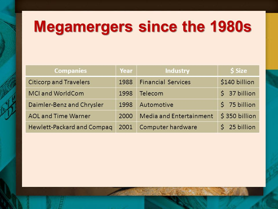Megamergers since the 1980s