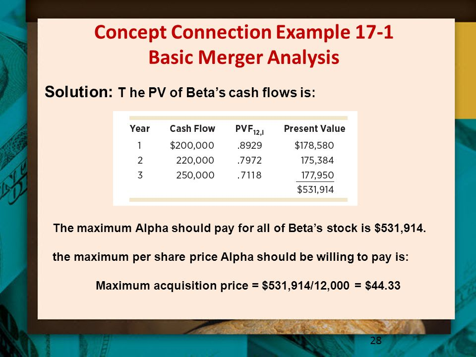 Concept Connection Example 17-1 Basic Merger Analysis
