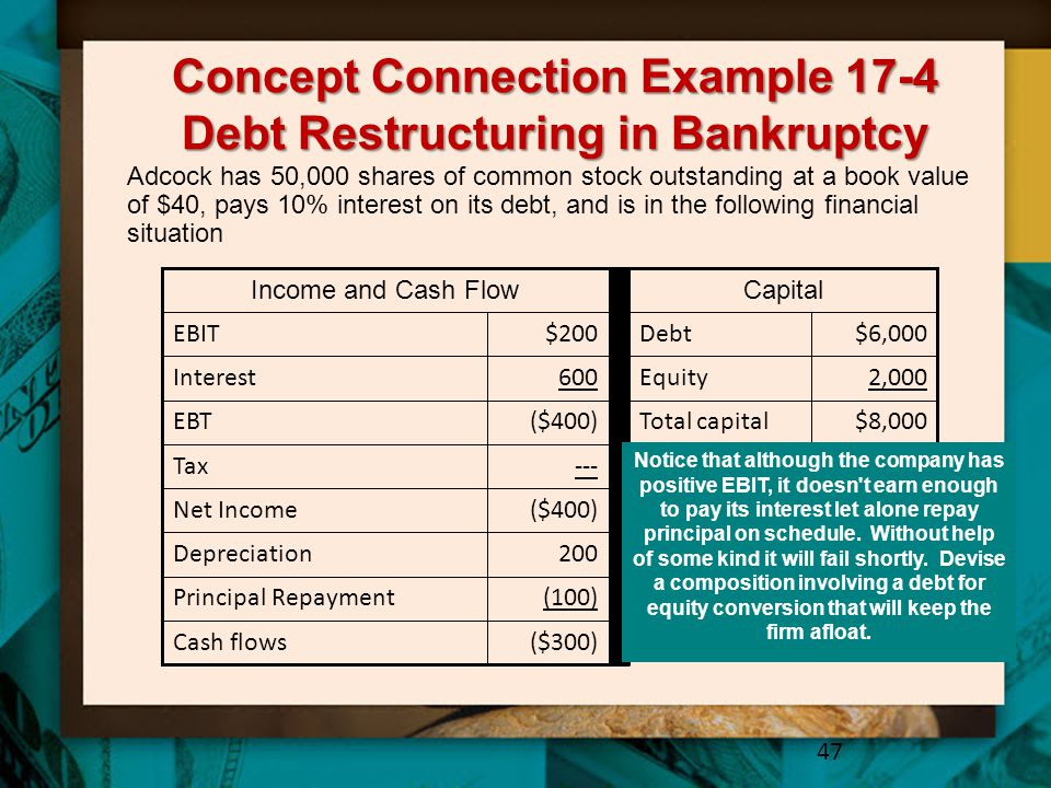 Concept Connection Example 17-4 Debt Restructuring in Bankruptcy