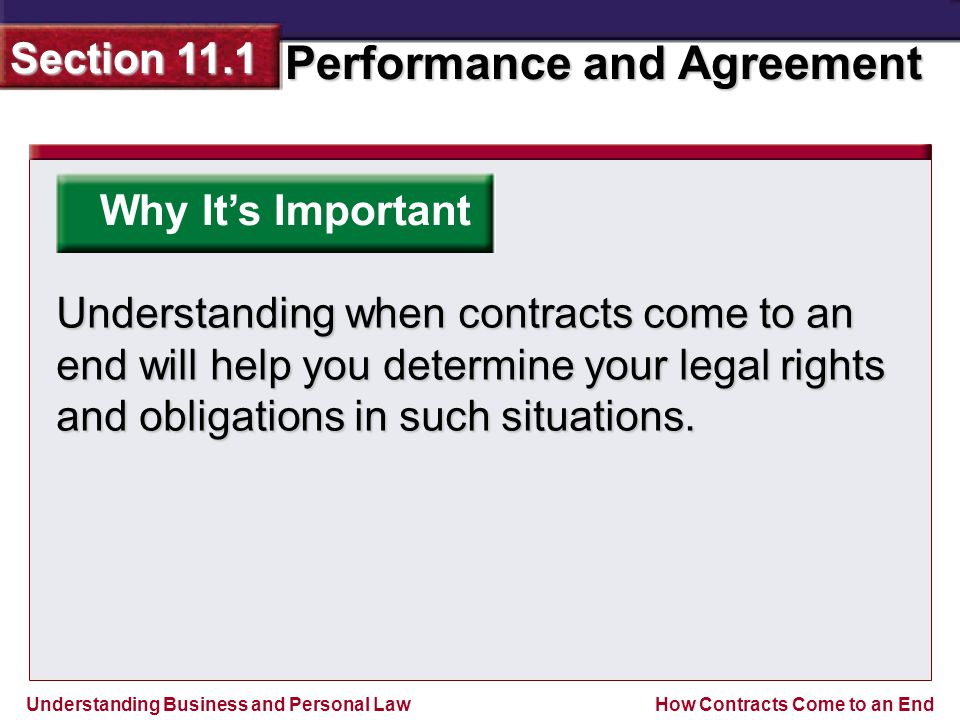 Why It's Important Understanding when contracts come to an end will help you determine your legal rights and obligations in such situations.
