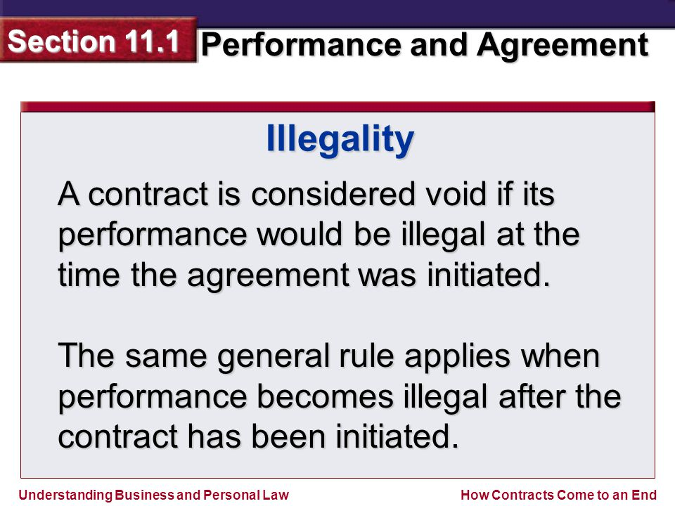 Illegality A contract is considered void if its performance would be illegal at the time the agreement was initiated.