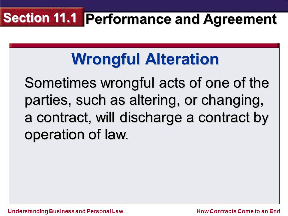 Wrongful Alteration