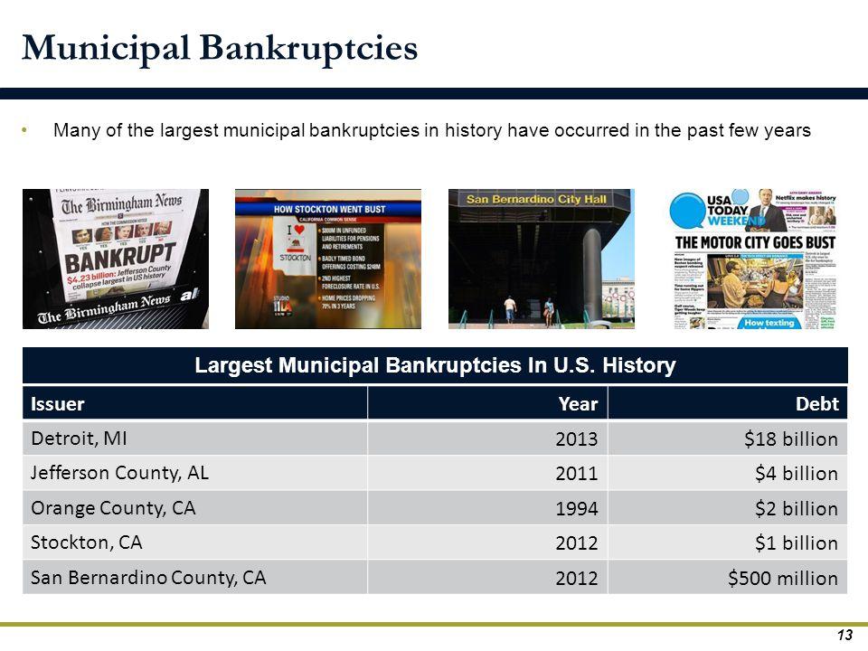 Municipal Bankruptcies