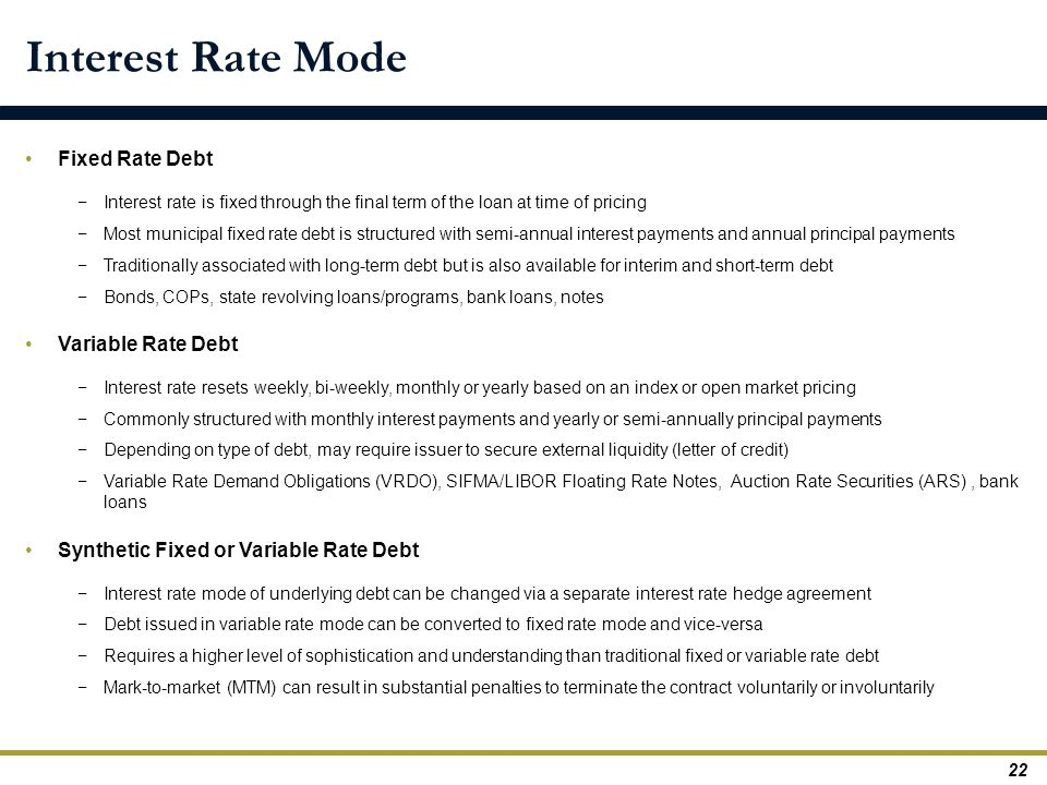 Interest Rate Mode Fixed Rate Debt Variable Rate Debt