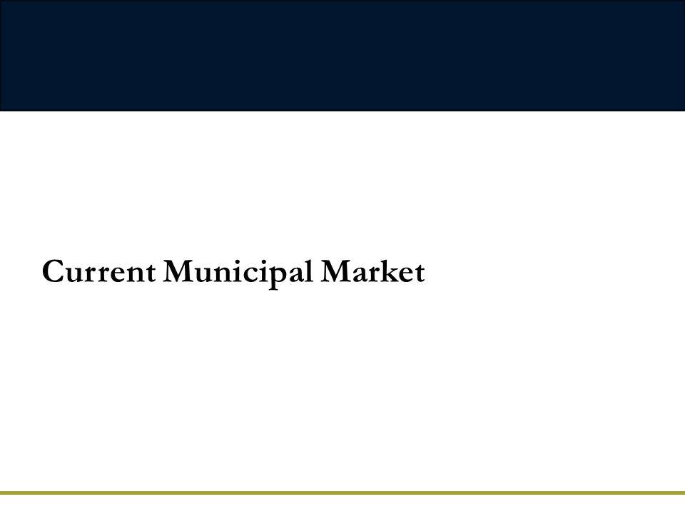 Current Municipal Market