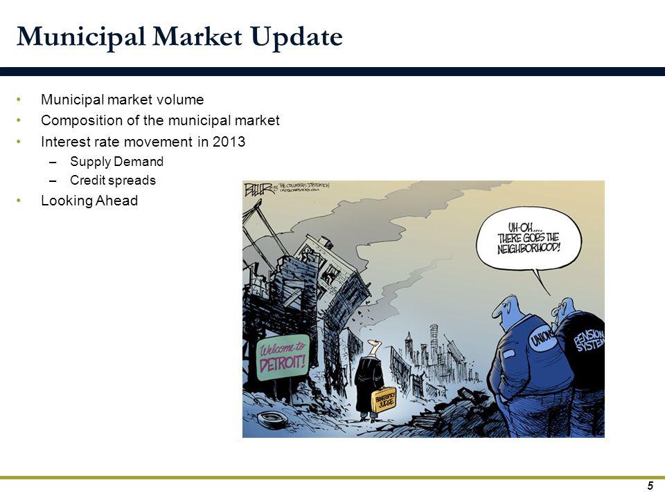 Municipal Market Update