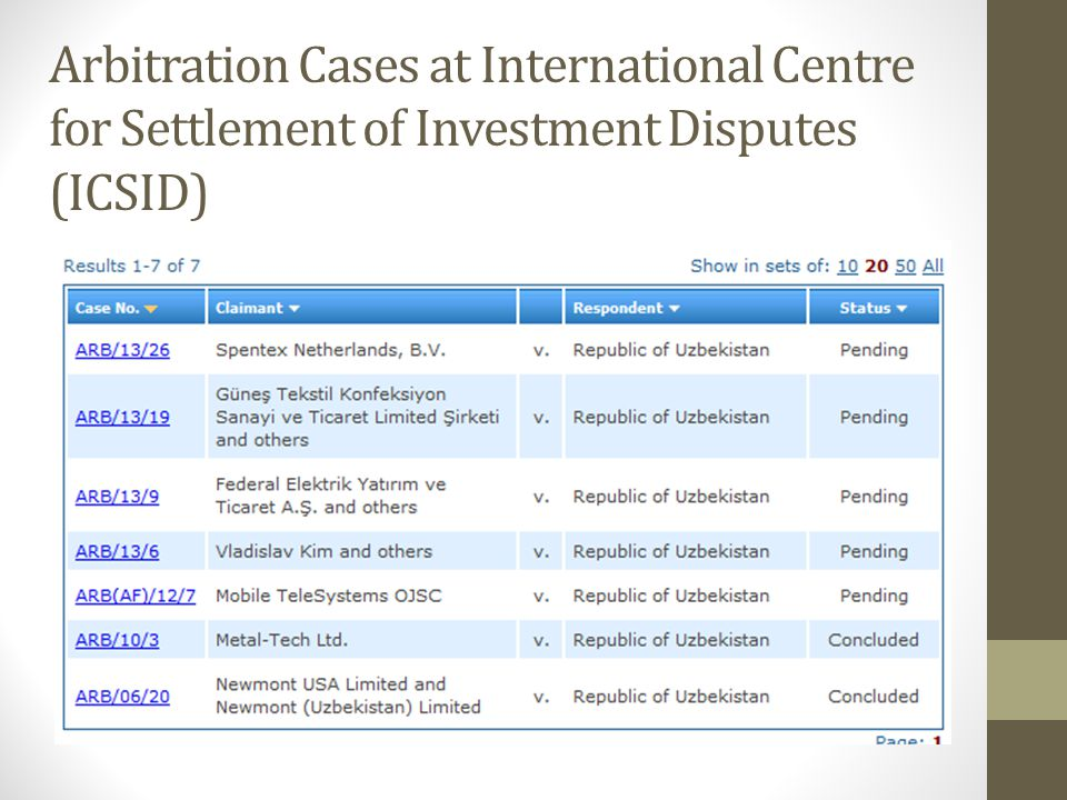 Arbitration Cases at International Centre for Settlement of Investment Disputes (ICSID)