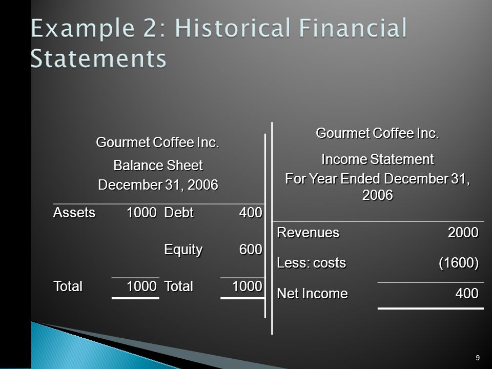Example 2: Pro Forma Income Statement