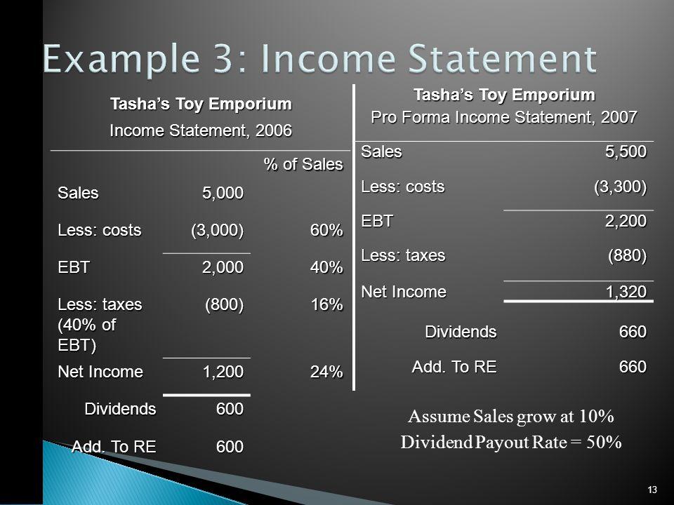 Example 3: Balance Sheet