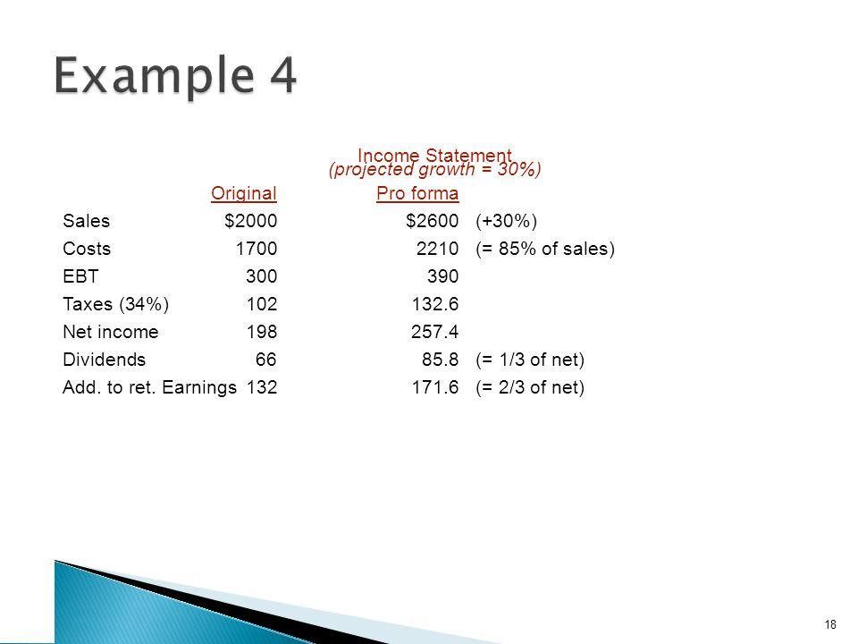 Preliminary Balance Sheet