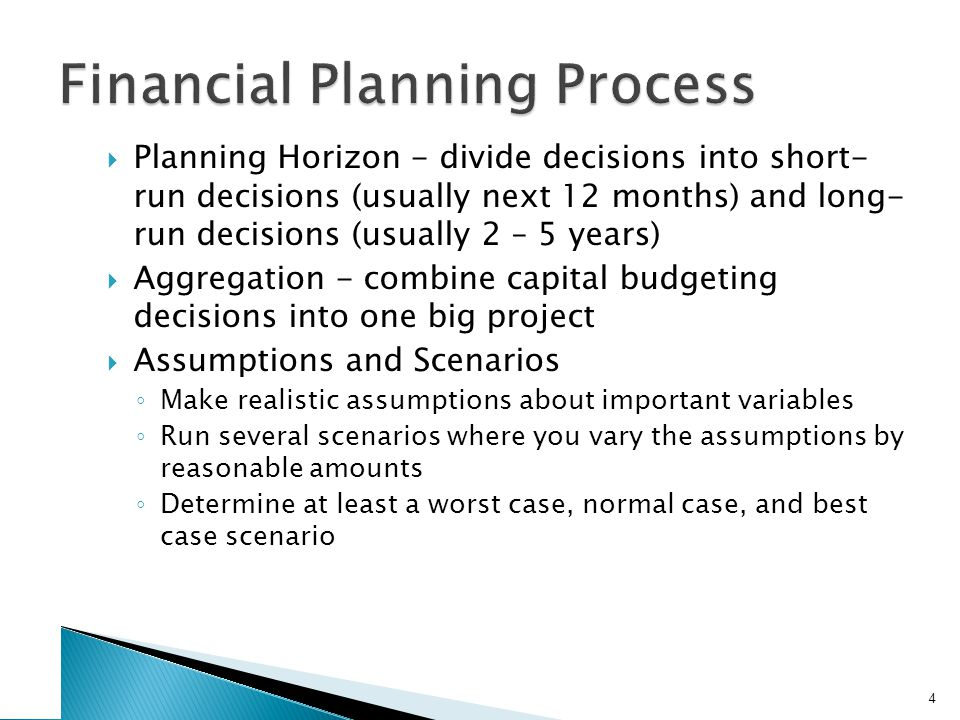 Role of Financial Planning
