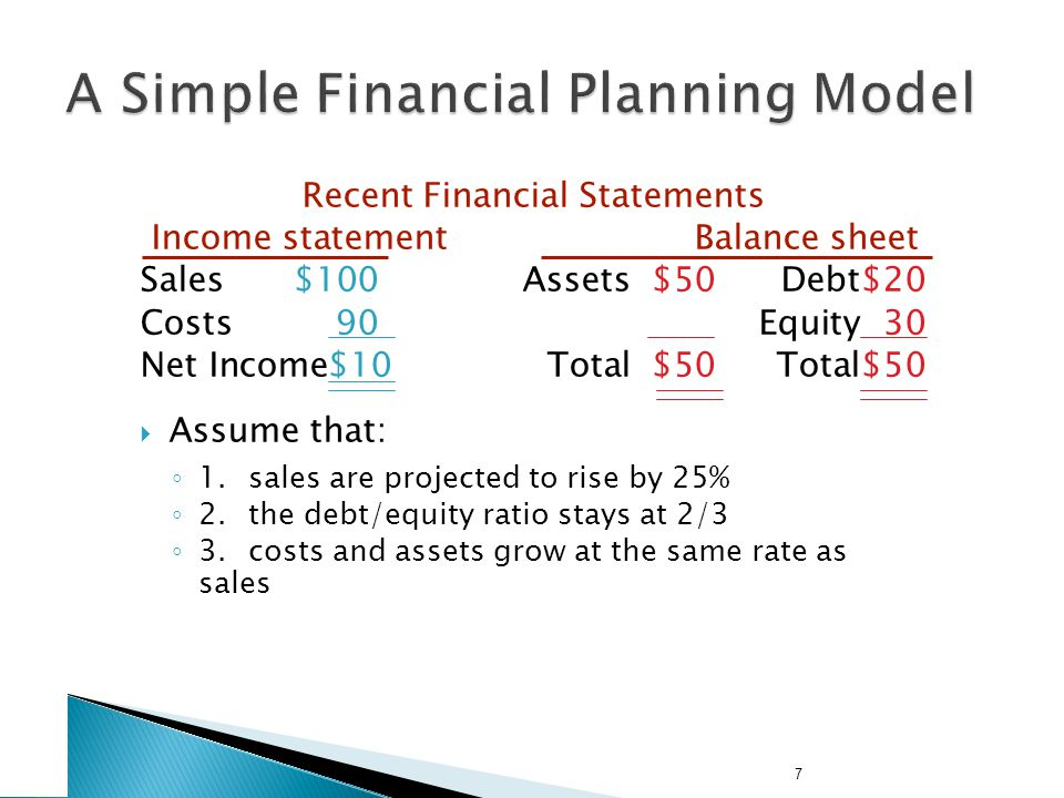 Example: A Simple Financial Planning Model (concluded)