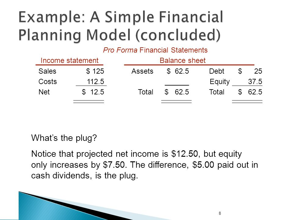 Example 2: Historical Financial Statements