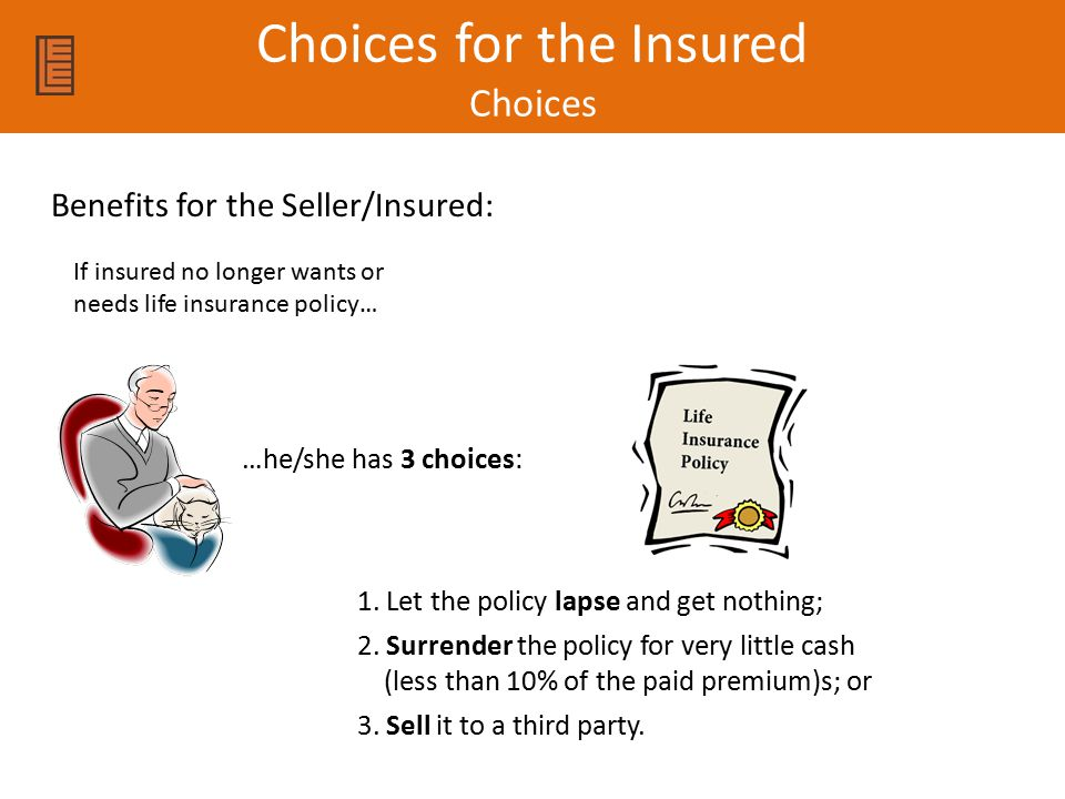 Choices for the Insured Choices