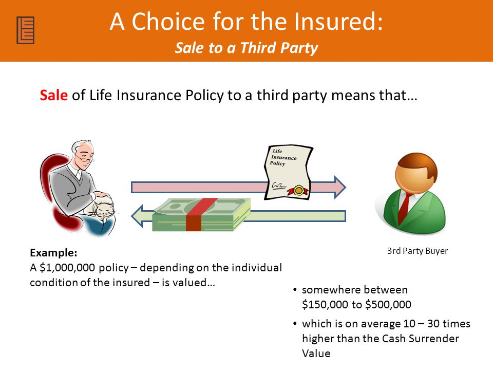 A Choice for the Insured: Sale to a Third Party