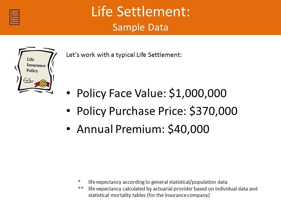 Life Settlement: Sample Data