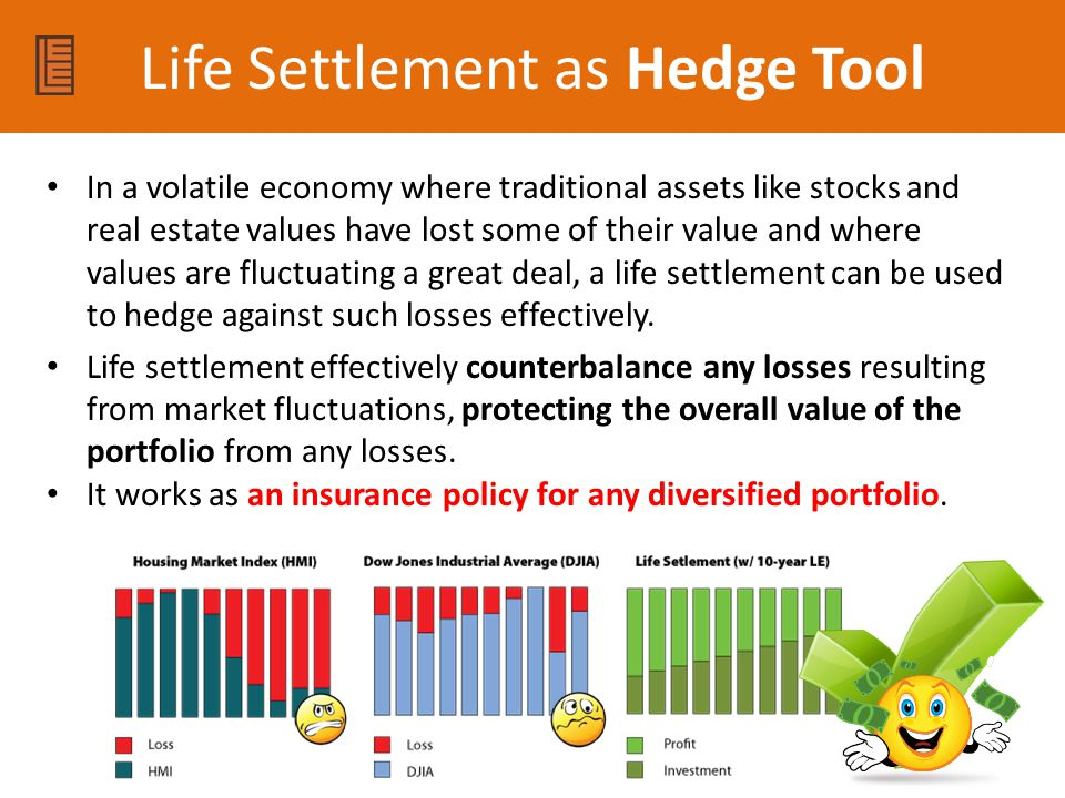 Life Settlement as Hedge Tool