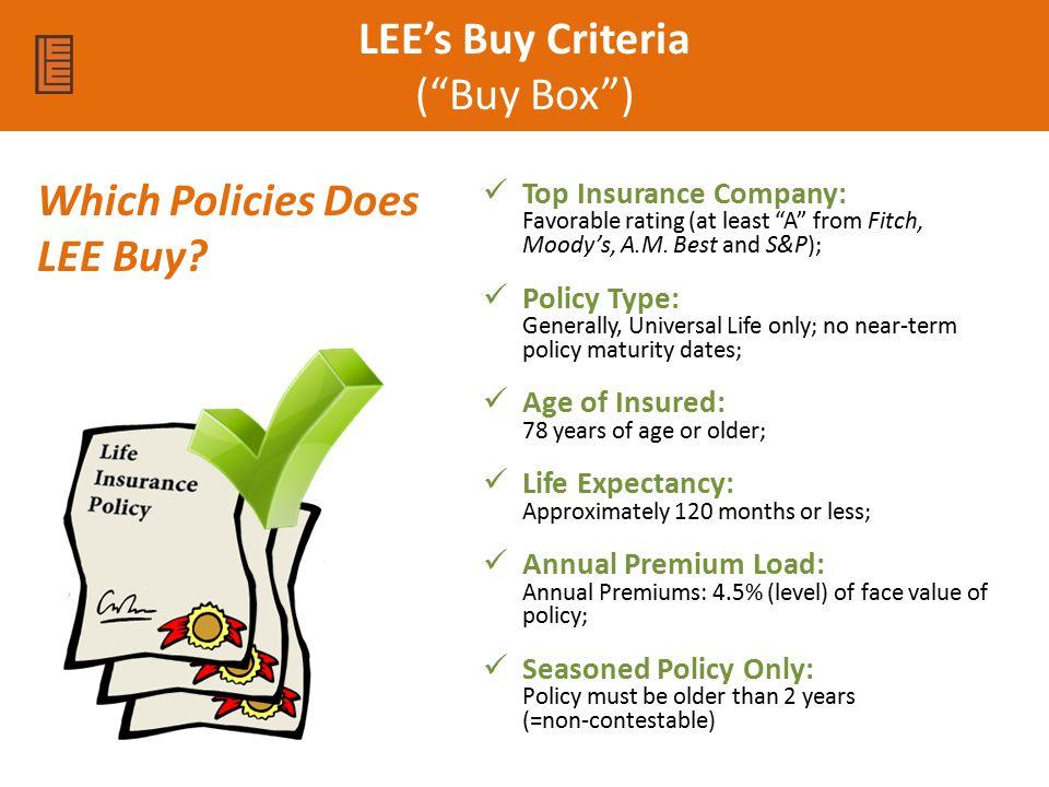 LEE's Buy Criteria ( Buy Box )