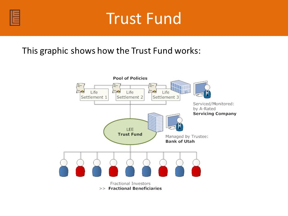 Trust Fund This graphic shows how the Trust Fund works: