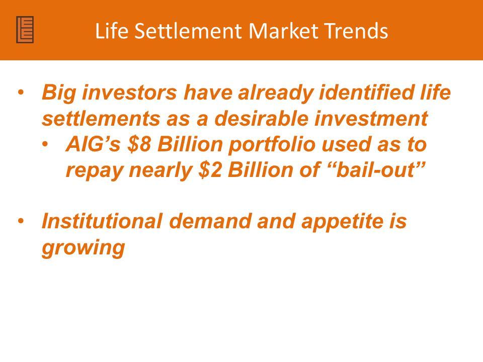 Life Settlement Market Trends