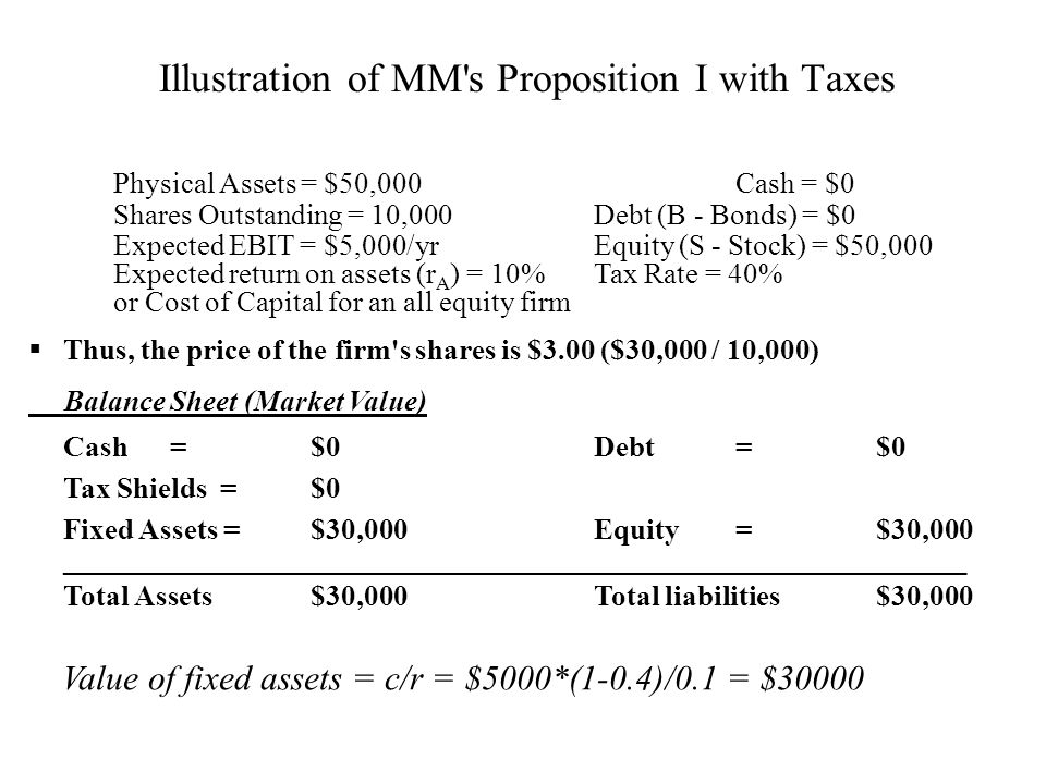 Illustration of MM s Proposition I with Taxes