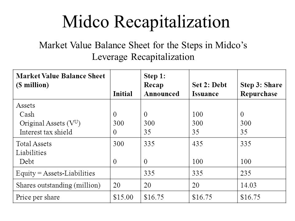 Midco Recapitalization