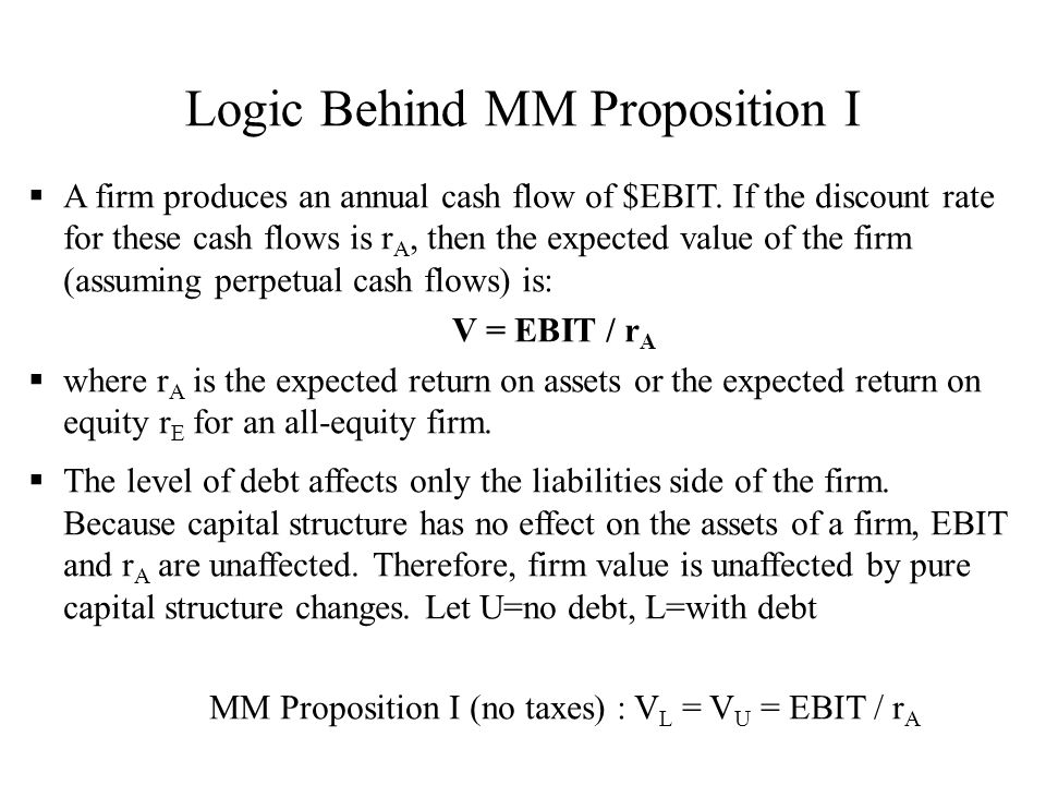 Logic Behind MM Proposition I