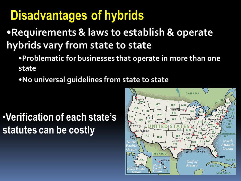 Disadvantages of hybrids