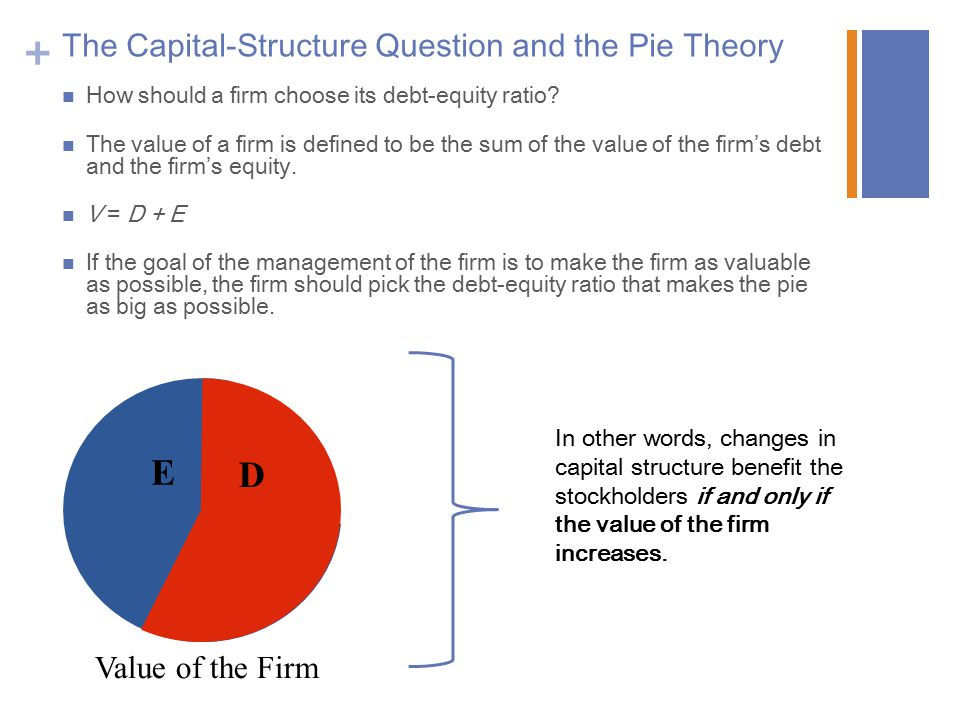The Capital-Structure Question and the Pie Theory