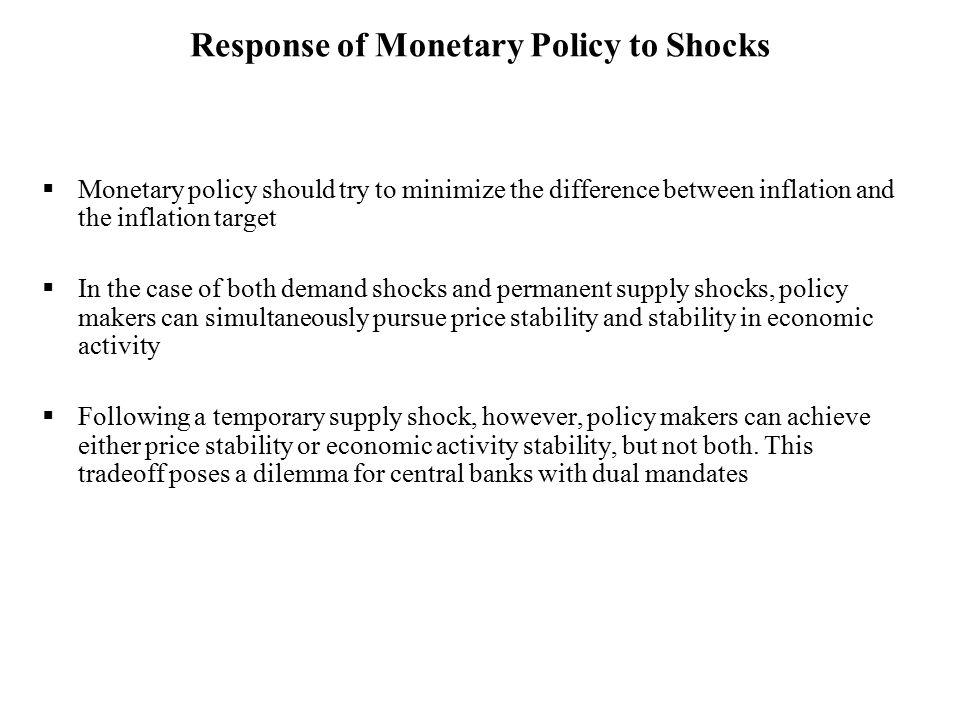 Response of Monetary Policy to Shocks