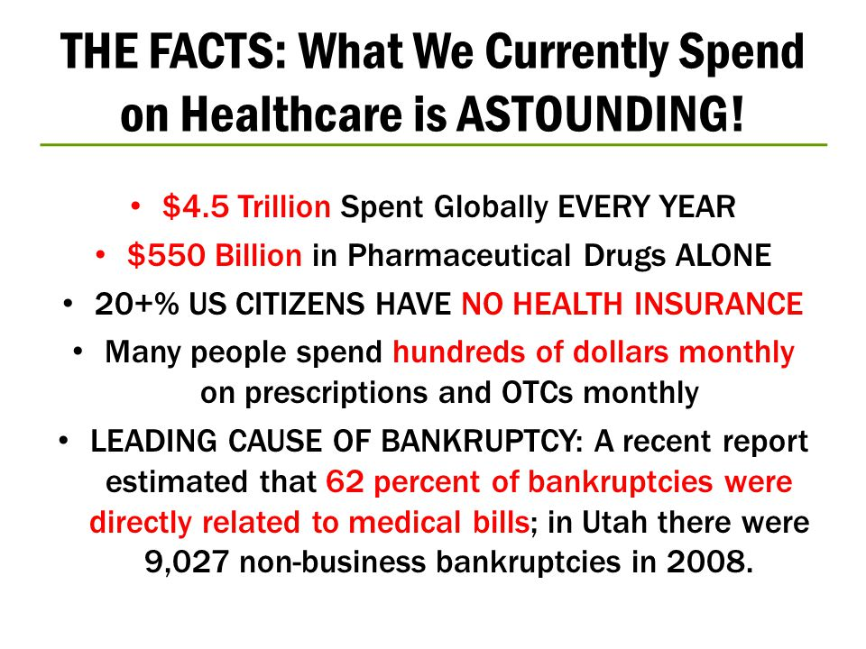 THE FACTS: What We Currently Spend on Healthcare is ASTOUNDING!