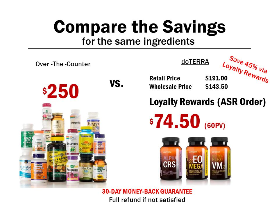 Compare the Savings vs. $250 $74.50 (60PV) for the same ingredients