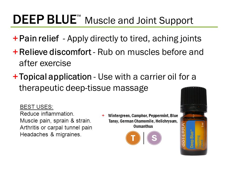 DEEP BLUE™ Muscle and Joint Support